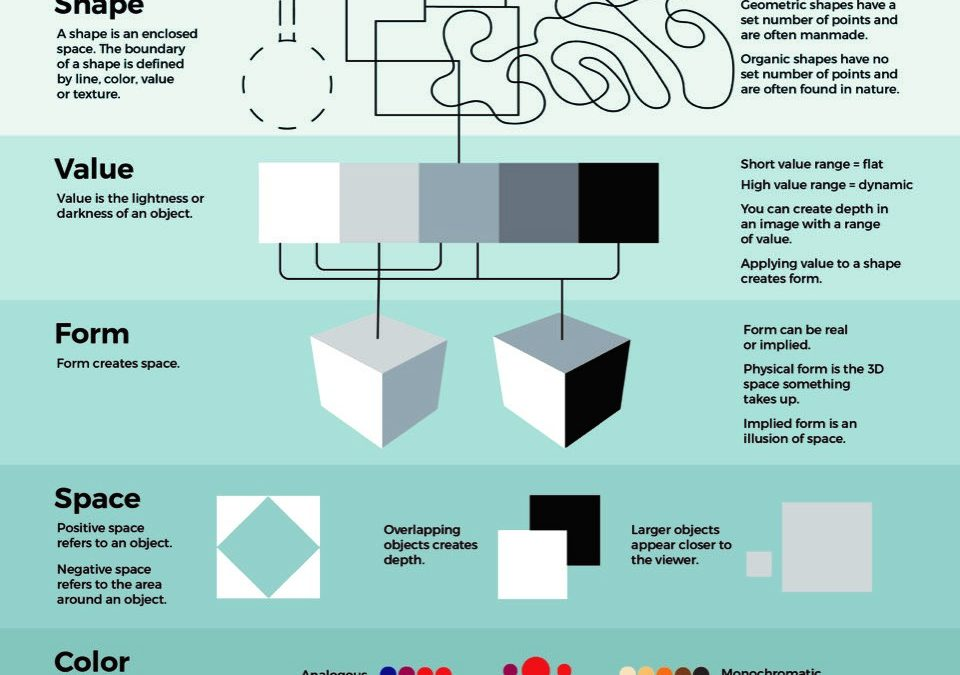 International collaboration brings VISTA expertise to visual literacy